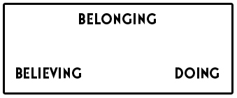 Righteous Mind Triad of Believing, Belonging and Doing